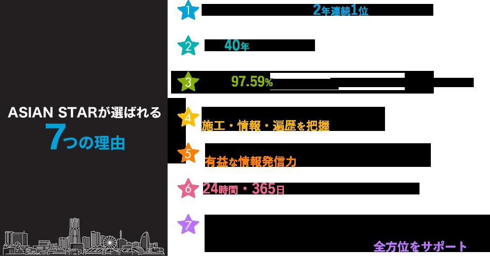 ASIAN STARが選ばれる7つの理由